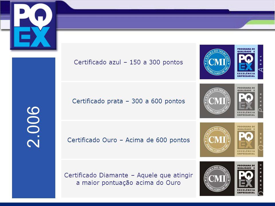 Certificado azul – 150 a 300 pontos Certificado prata – 300 a 600 pontos Certificado Ouro – Acima de 600 pontos Certificado Diamante – Aquele que atingir a maior pontuação acima do Ouro 2.006