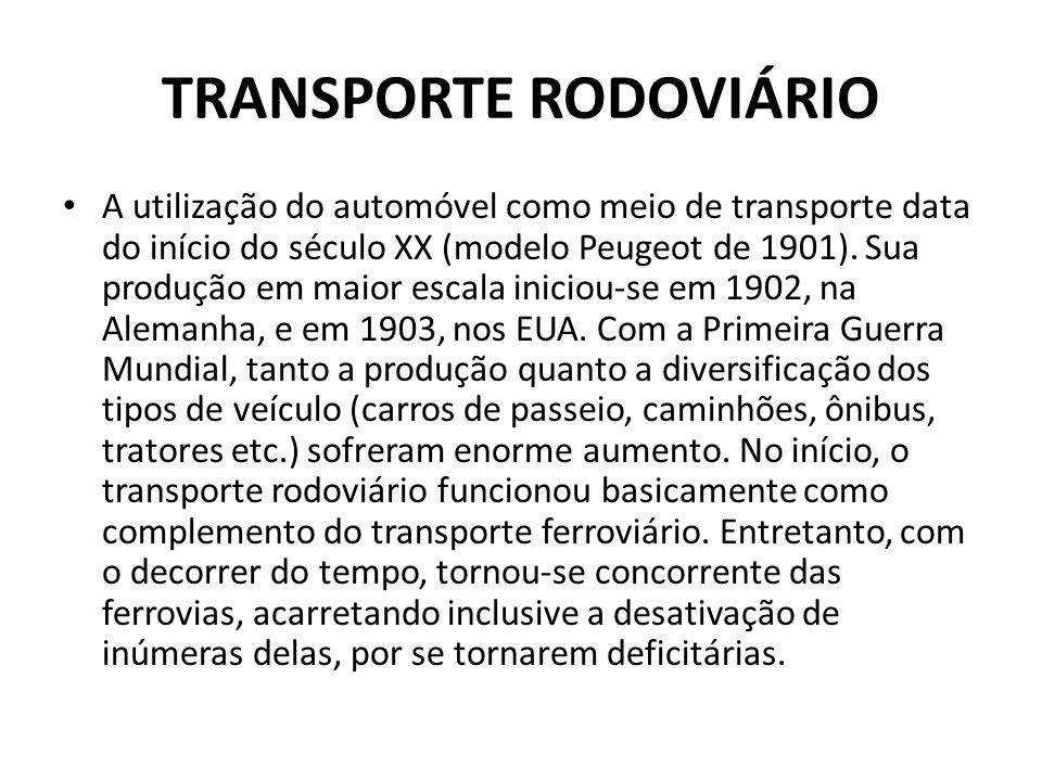 TRANSPORTE RODOVIÁRIO • A utilização do automóvel como meio de transporte data do início do século XX (modelo Peugeot de 1901). Sua produção em maior