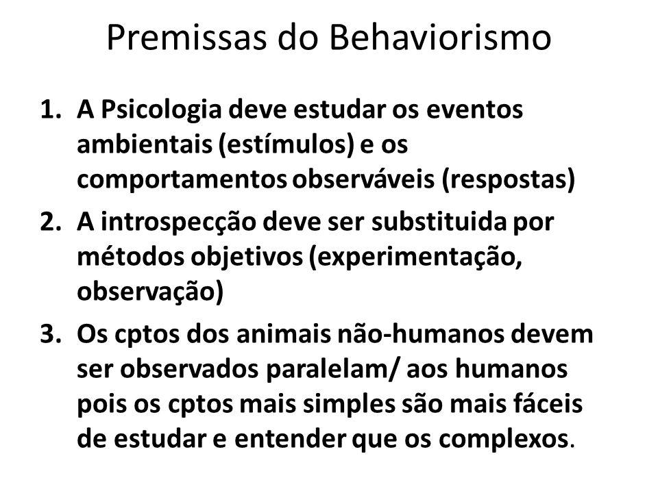 Premissas do Behaviorismo 1.A Psicologia deve estudar os eventos ambientais (estímulos) e os comportamentos observáveis (respostas) 2.A introspecção d