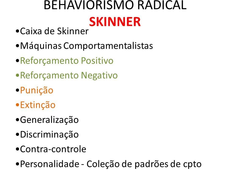 BEHAVIORISMO RADICAL SKINNER •Caixa de Skinner •Máquinas Comportamentalistas •Reforçamento Positivo •Reforçamento Negativo •Punição •Extinção •General