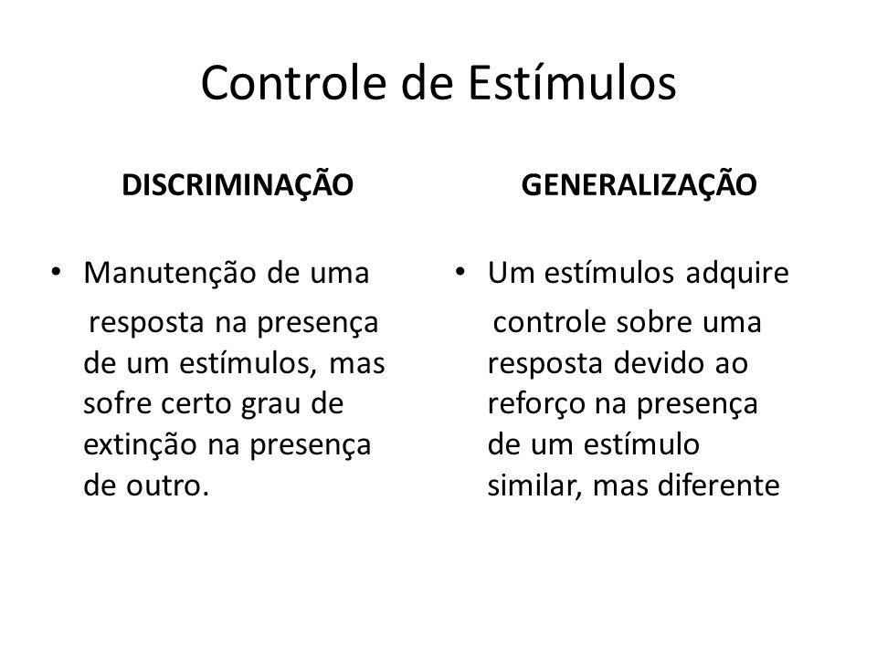 Controle de Estímulos DISCRIMINAÇÃO • Manutenção de uma resposta na presença de um estímulos, mas sofre certo grau de extinção na presença de outro. G