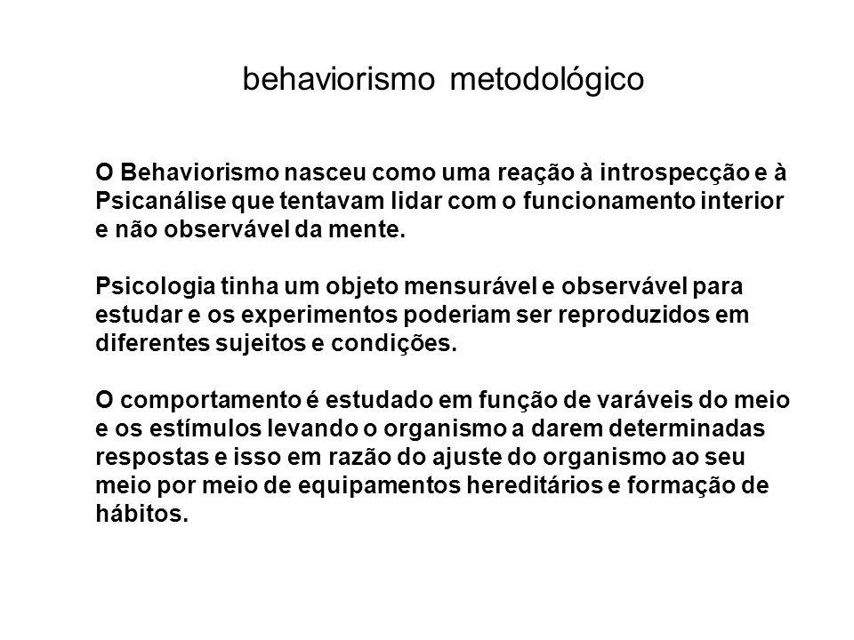 O Behaviorismo nasceu como uma reação à introspecção e à Psicanálise que tentavam lidar com o funcionamento interior e não observável da mente. Psicol