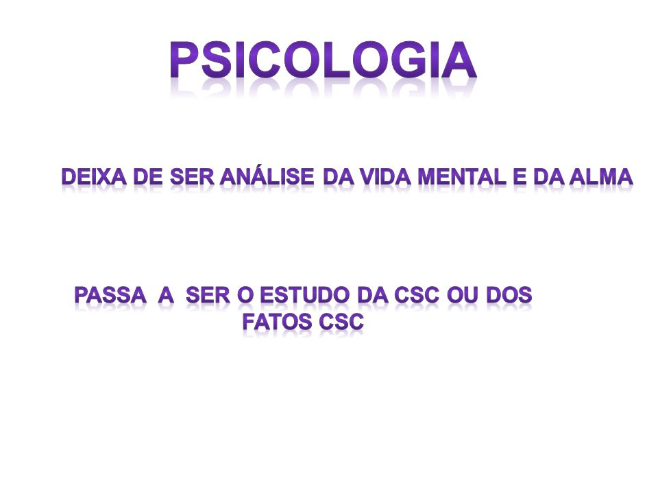 • The Operational Analysis of Psychological Terms (Skinner, 1945/1984a) • Simpósio sobre Operacionismo, 1945.