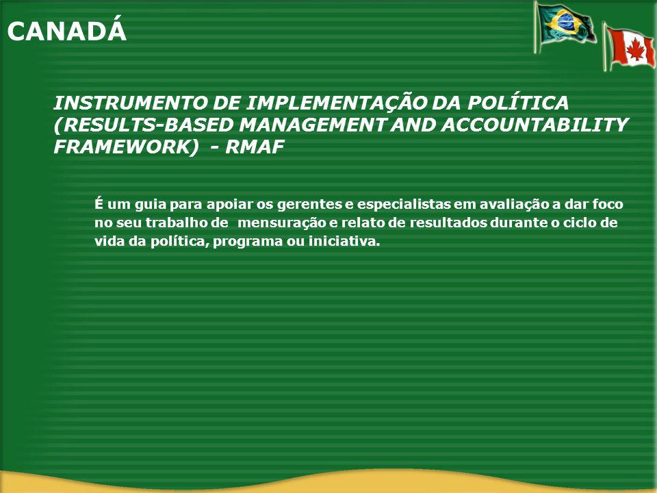 INSTRUMENTO DE IMPLEMENTAÇÃO DA POLÍTICA (RESULTS-BASED MANAGEMENT AND ACCOUNTABILITY FRAMEWORK) - RMAF CANADÁ É um guia para apoiar os gerentes e esp