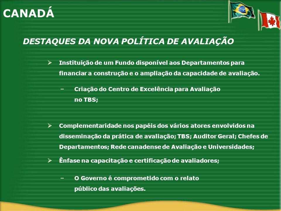 DESTAQUES DA NOVA POLÍTICA DE AVALIAÇÃO  Instituição de um Fundo disponível aos Departamentos para financiar a construção e o ampliação da capacidade