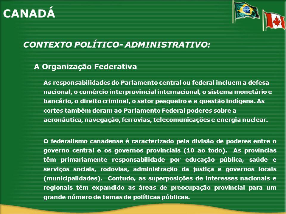 A Organização Federativa CONTEXTO POLÍTICO- ADMINISTRATIVO: CANADÁ As responsabilidades do Parlamento central ou federal incluem a defesa nacional, o