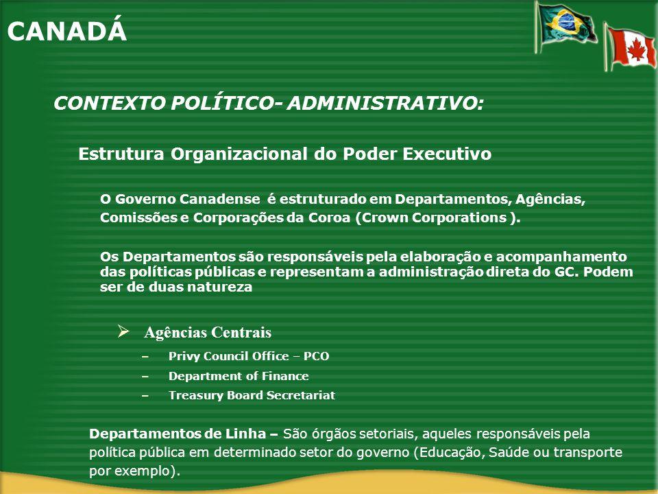 Estrutura Organizacional do Poder Executivo CONTEXTO POLÍTICO- ADMINISTRATIVO: CANADÁ O Governo Canadense é estruturado em Departamentos, Agências, Co