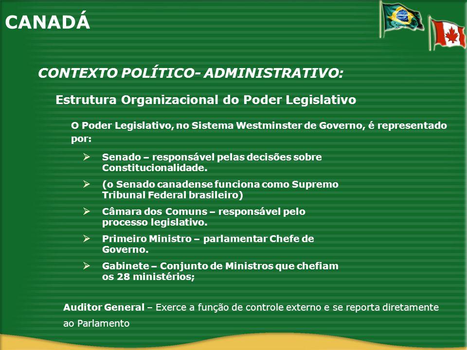 Estrutura Organizacional do Poder Legislativo CONTEXTO POLÍTICO- ADMINISTRATIVO: CANADÁ O Poder Legislativo, no Sistema Westminster de Governo, é repr