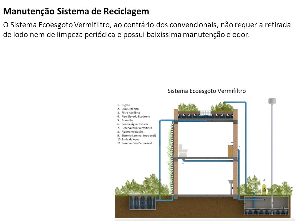 Manutenção Sistema de Reciclagem O Sistema Ecoesgoto Vermifiltro, ao contrário dos convencionais, não requer a retirada de lodo nem de limpeza periódi