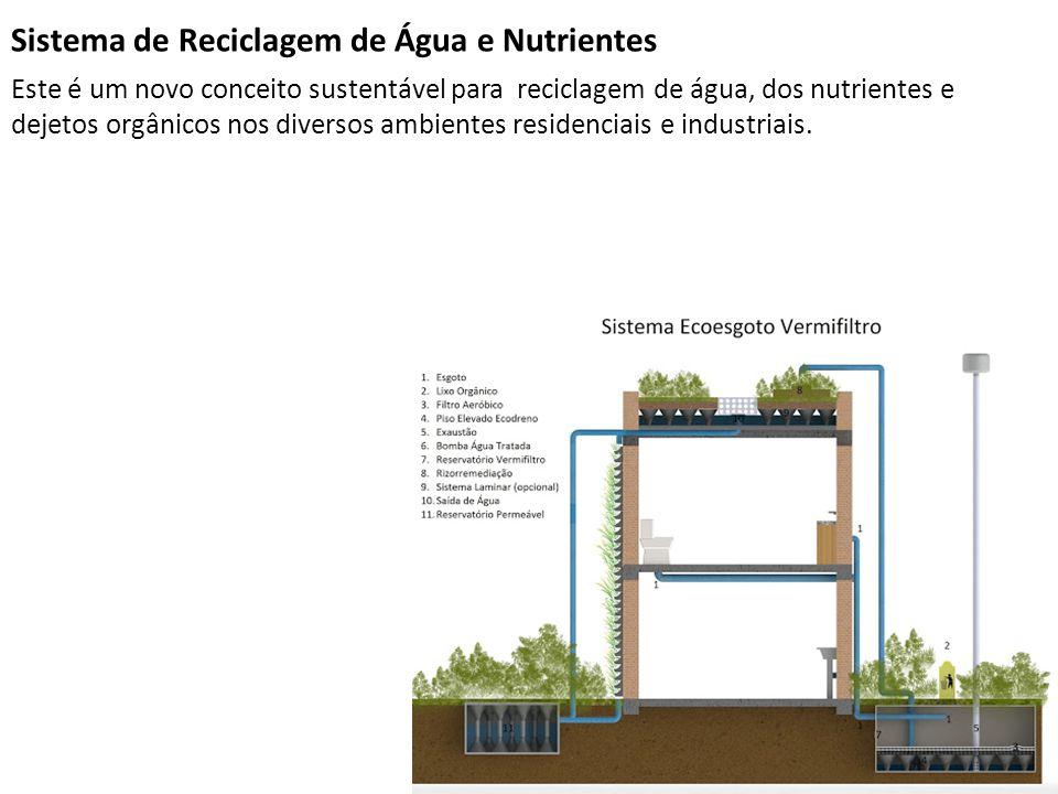 Sistema de Reciclagem de Água e Nutrientes Este é um novo conceito sustentável para reciclagem de água, dos nutrientes e dejetos orgânicos nos diverso