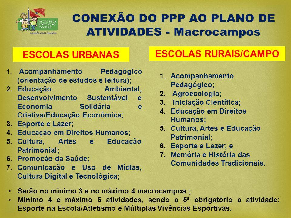 CONEXÃO DO PPP AO PLANO DE ATIVIDADES - Macrocampos •Serão no mínimo 3 e no máximo 4 macrocampos ; •Mínimo 4 e máximo 5 atividades, sendo a 5ª obrigat