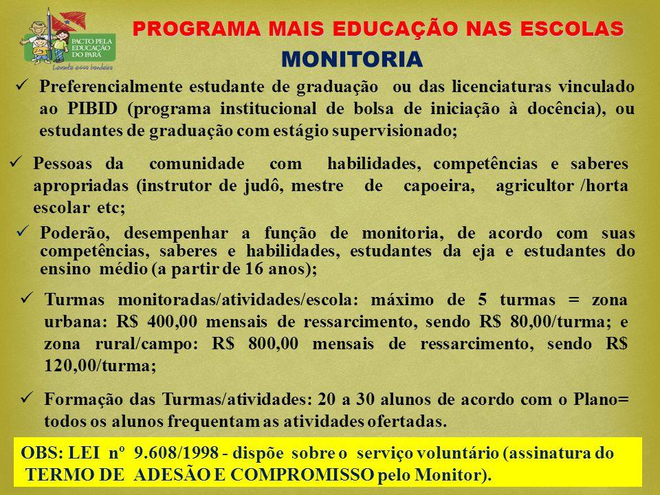 MONITORIA OBS: LEI nº 9.608/1998 - dispõe sobre o serviço voluntário (assinatura do TERMO DE ADESÃO E COMPROMISSO pelo Monitor).  Poderão, desempenha
