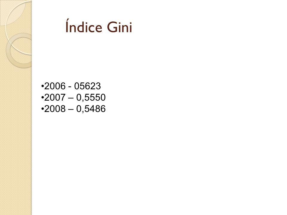 •2006 - 05623 •2007 – 0,5550 •2008 – 0,5486