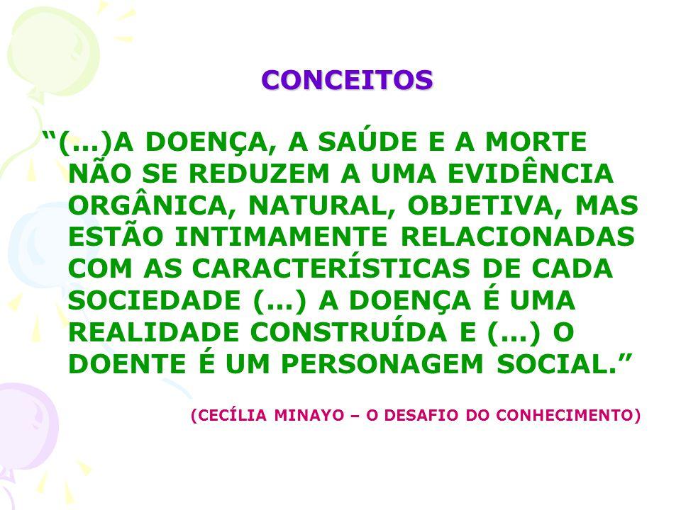 CONCEITOS (...)A DOENÇA, A SAÚDE E A MORTE NÃO SE REDUZEM A UMA EVIDÊNCIA ORGÂNICA, NATURAL, OBJETIVA, MAS ESTÃO INTIMAMENTE RELACIONADAS COM AS CARACTERÍSTICAS DE CADA SOCIEDADE (...) A DOENÇA É UMA REALIDADE CONSTRUÍDA E (...) O DOENTE É UM PERSONAGEM SOCIAL. (CECÍLIA MINAYO – O DESAFIO DO CONHECIMENTO)