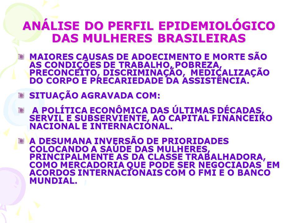 ANÁLISE DO PERFIL EPIDEMIOLÓGICO DAS MULHERES BRASILEIRAS MAIORES CAUSAS DE ADOECIMENTO E MORTE SÃO AS CONDIÇÕES DE TRABALHO, POBREZA, PRECONCEITO, DISCRIMINAÇÃO, MEDICALIZAÇÃO DO CORPO E PRECARIEDADE DA ASSISTÊNCIA.