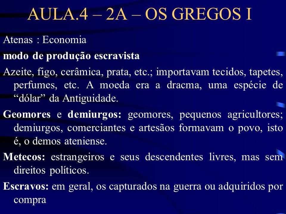 AULA.4 – 2A – OS GREGOS I Atenas : Economia modo de produção escravista Azeite, figo, cerâmica, prata, etc.; importavam tecidos, tapetes, perfumes, et