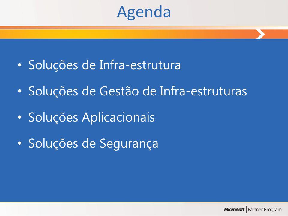 Perspectiva Geral das Soluções Servidoras da Microsoft José Carlos Guerreiro