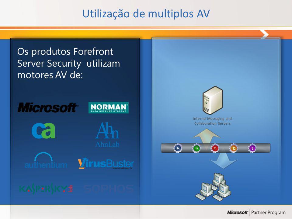 Gestão de conteúdo Tipos de ficheiros, tamanho ou palavras chave Análise antivírus Anti-Spam Interliga com o IMF do Exchange 2003