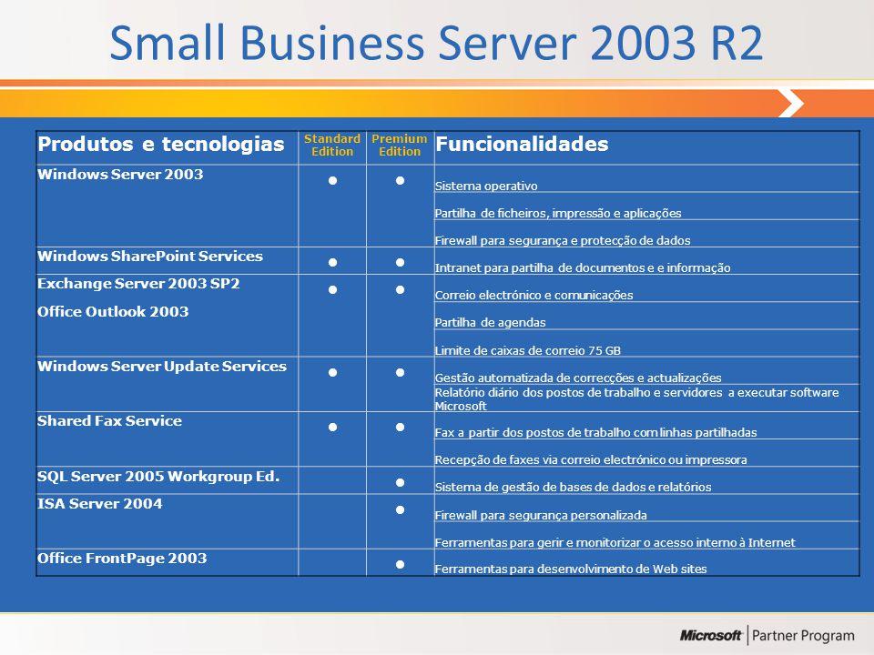 Licenciamento Requerido para Acesso de Clientes Todo o utilizador ou equipamento que acede ou usa o software servidor do Windows Server 2008 tem que c