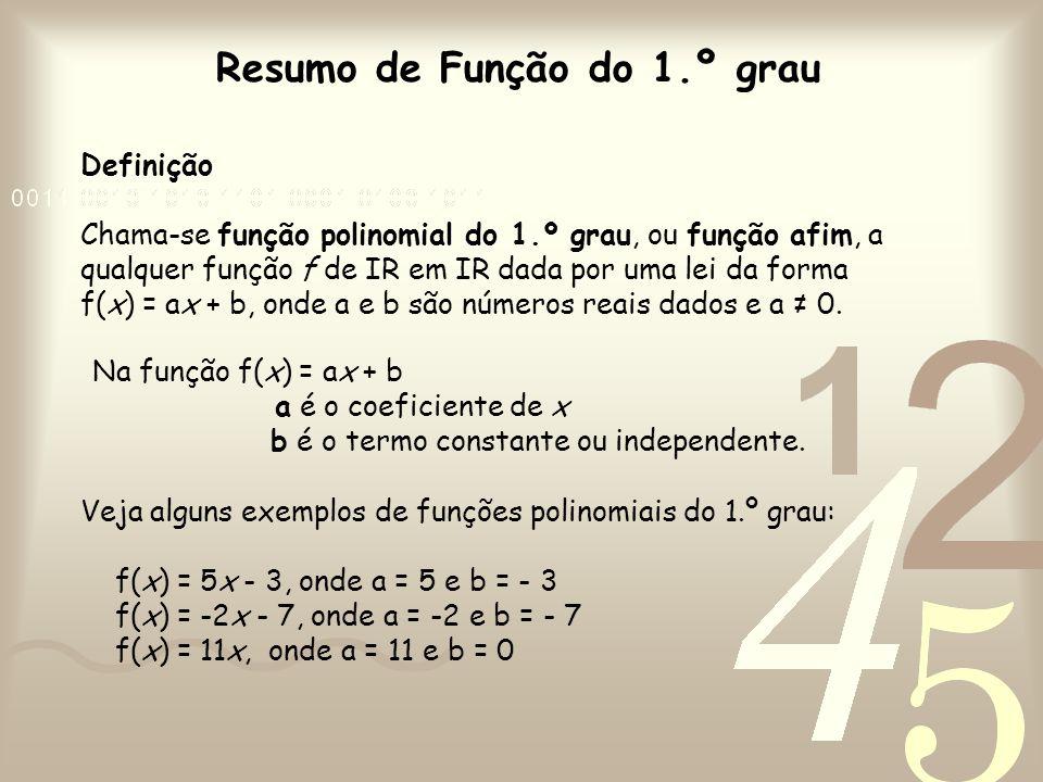 Na função f(x) = ax + b a é o coeficiente de x b é o termo constante ou independente. Resumo de Função do 1.º grau Definição Chama-se função polinomia