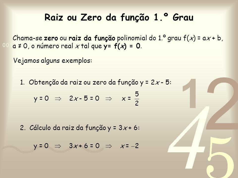 Chama-se zero ou raiz da função polinomial do 1.º grau f(x) = ax + b, a ≠ 0, o número real x tal que y= f(x) = 0. Raiz ou Zero da função 1.º Grau Veja