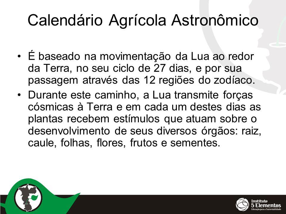 Calendário Agrícola Astronômico •É baseado na movimentação da Lua ao redor da Terra, no seu ciclo de 27 dias, e por sua passagem através das 12 regiões do zodíaco.