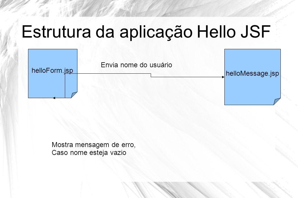 Estrutura da aplicação Hello JSF helloForm.jsp helloMessage.jsp Envia nome do usuário Mostra mensagem de erro, Caso nome esteja vazio