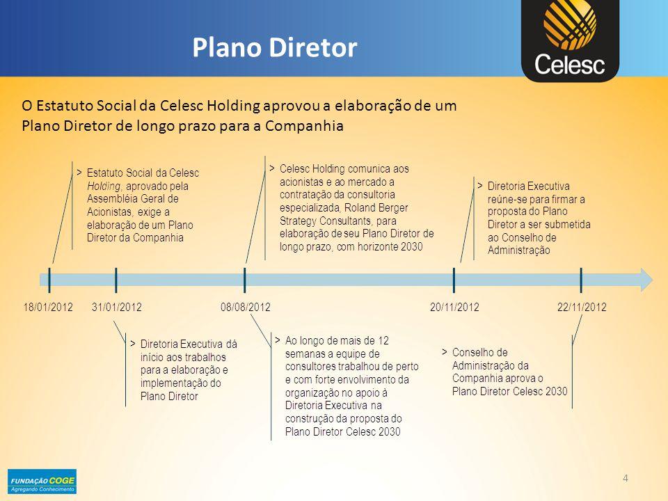Plano Diretor - CELESC 2030 CELESC 2030 > Aspirações dos principais stakeholders > Metas e balizadores estratégicos de longo prazo PLANEJAMENTO ESTRATÉGICO > Mapa e objetivos estratégicos > Iniciativas estratégicas de curto e médio prazo PLANO DE NEGÓCIOS 13-17 > Modelo financeiro de acompa- nhamento > Projeções financeiras 2013-2017 DESDOBRAMENTO > Contrato de Gestão > Contrato de Resultados ORÇAMENTO E ACOMPANHAMENTO > Caderno de orçamento com base no modelo financeiro e metas estabelecidas > Elaboração do mapa mensal de acompanhamento Gestão Estratégica de Riscos e Controles internos 5 Encadeamento global do CELESC 2030