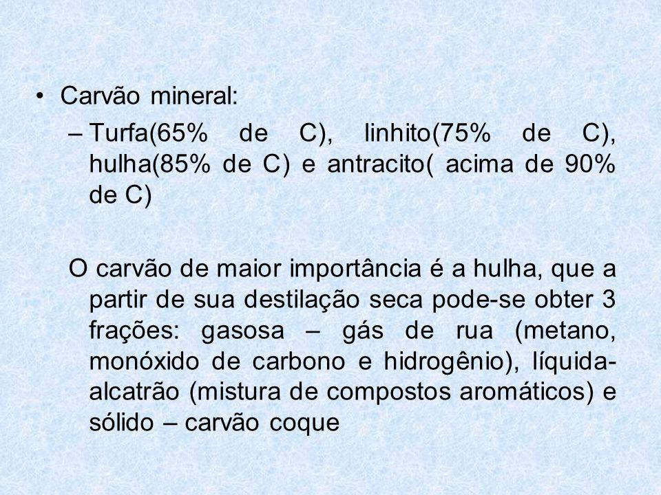 •Carvão mineral: –Turfa(65% de C), linhito(75% de C), hulha(85% de C) e antracito( acima de 90% de C) O carvão de maior importância é a hulha, que a partir de sua destilação seca pode-se obter 3 frações: gasosa – gás de rua (metano, monóxido de carbono e hidrogênio), líquida- alcatrão (mistura de compostos aromáticos) e sólido – carvão coque