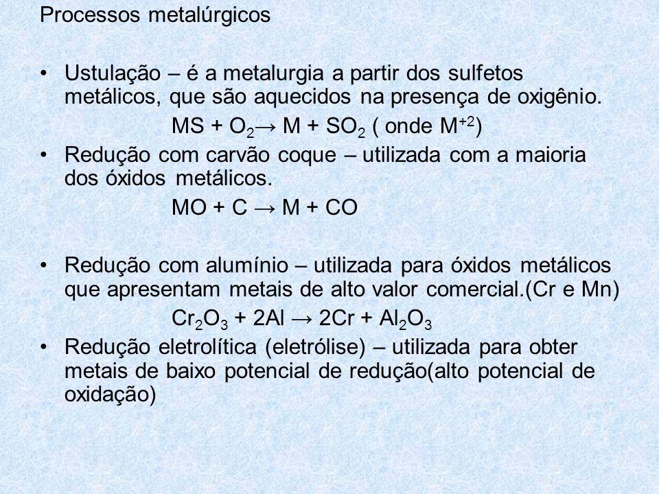 •Enxofre d = 2,07 g.cm -3, (forma rômbica), PF = 112,8°C (forma rômbica), PE = 444,674°C (forma rômbica).