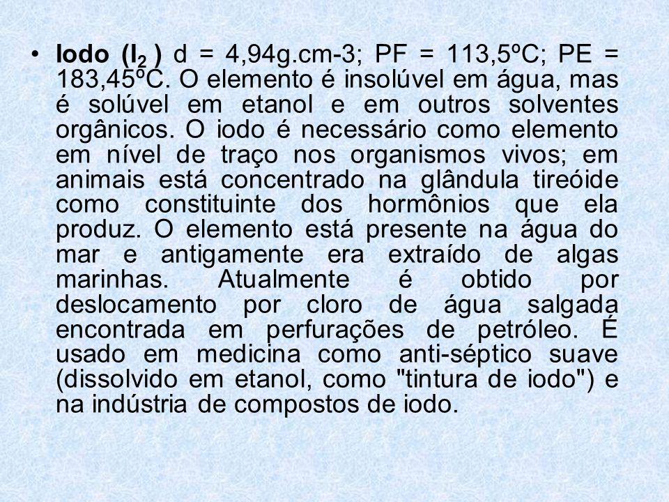 Minério de cobre nativo, Cu.Cuprita, Cu 2 O. Azurita, 2 CuCO 3.Cu(OH) 2.