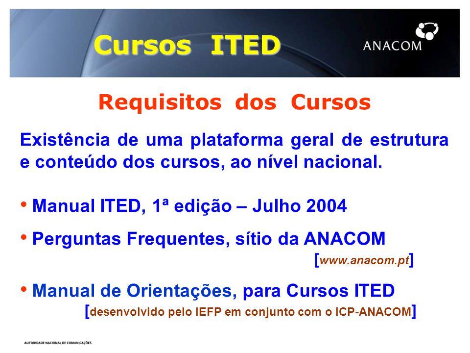 Cursos ITED Requisitos dos Cursos Existência de uma plataforma geral de estrutura e conteúdo dos cursos, ao nível nacional. • Manual ITED, 1ª edição –