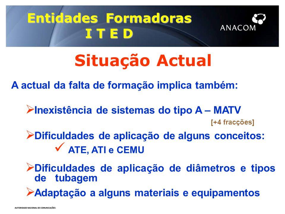 Situação Actual A actual da falta de formação implica também:  Inexistência de sistemas do tipo A – MATV [+4 fracções]  Dificuldades de aplicação de
