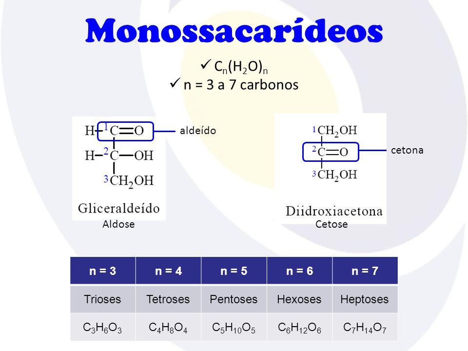 Monossacarídeos  C n (H 2 O) n  n = 3 a 7 carbonos aldeído cetona AldoseCetose n = 3n = 4n = 5n = 6n = 7 TriosesTetrosesPentosesHexosesHeptoses C3H6O3C3H6O3 C4H8O4C4H8O4 C 5 H 10 O 5 C 6 H 12 O 6 C 7 H 14 O 7