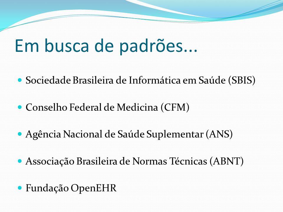 Em busca de padrões...  Sociedade Brasileira de Informática em Saúde (SBIS)  Conselho Federal de Medicina (CFM)  Agência Nacional de Saúde Suplemen