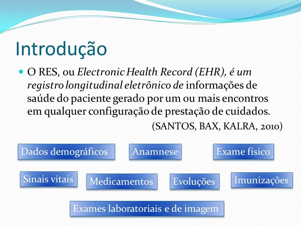 Introdução  O RES, ou Electronic Health Record (EHR), é um registro longitudinal eletrônico de informações de saúde do paciente gerado por um ou mais encontros em qualquer configuração de prestação de cuidados.
