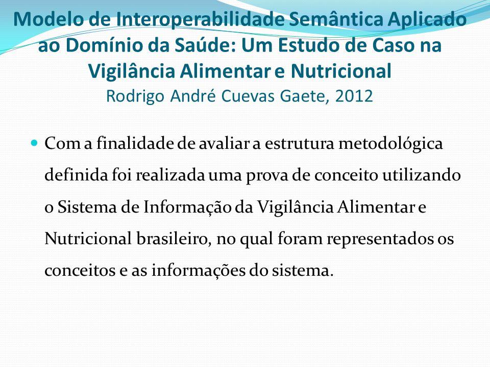  Com a finalidade de avaliar a estrutura metodológica definida foi realizada uma prova de conceito utilizando o Sistema de Informação da Vigilância Alimentar e Nutricional brasileiro, no qual foram representados os conceitos e as informações do sistema.