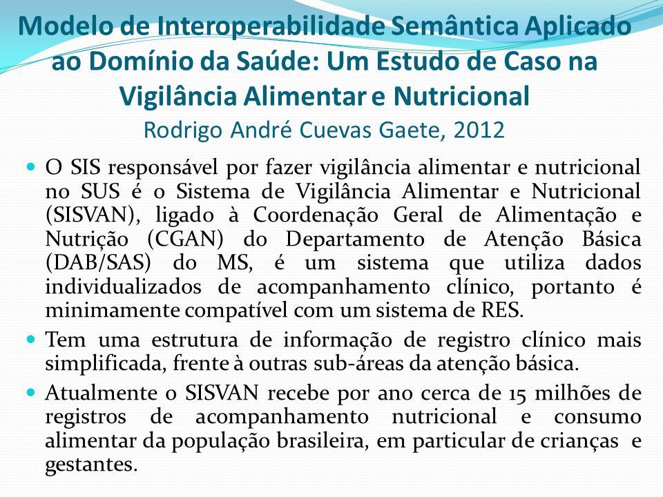  O SIS responsável por fazer vigilância alimentar e nutricional no SUS é o Sistema de Vigilância Alimentar e Nutricional (SISVAN), ligado à Coordenação Geral de Alimentação e Nutrição (CGAN) do Departamento de Atenção Básica (DAB/SAS) do MS, é um sistema que utiliza dados individualizados de acompanhamento clínico, portanto é minimamente compatível com um sistema de RES.