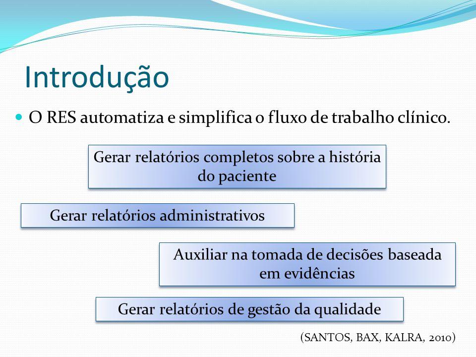 Introdução  O RES automatiza e simplifica o fluxo de trabalho clínico. (SANTOS, BAX, KALRA, 2010) Gerar relatórios completos sobre a história do paci