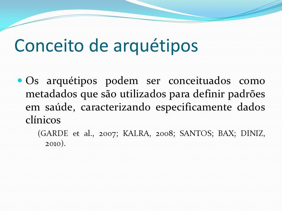 Conceito de arquétipos  Os arquétipos podem ser conceituados como metadados que são utilizados para definir padrões em saúde, caracterizando especificamente dados clínicos (GARDE et al., 2007; KALRA, 2008; SANTOS; BAX; DINIZ, 2010).