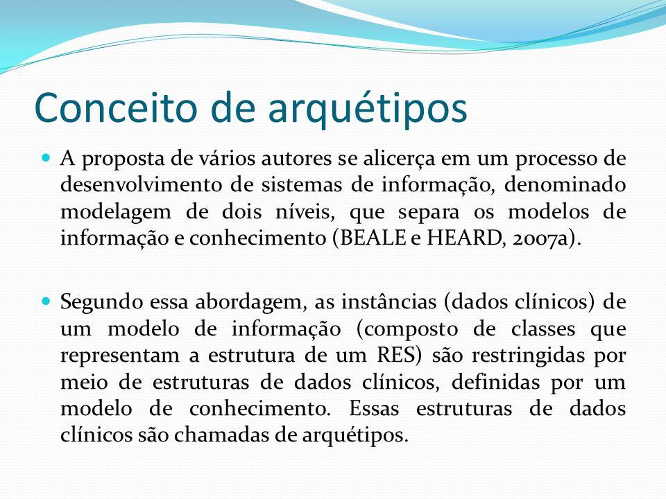 Conceito de arquétipos  A proposta de vários autores se alicerça em um processo de desenvolvimento de sistemas de informação, denominado modelagem de