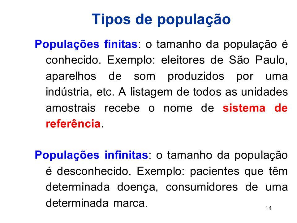 14 Tipos de população Populações finitas: o tamanho da população é conhecido.