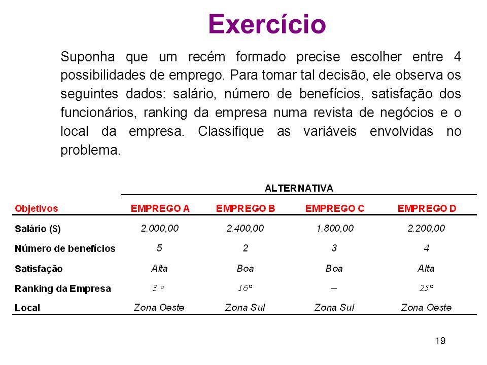 19 Exercício Suponha que um recém formado precise escolher entre 4 possibilidades de emprego.