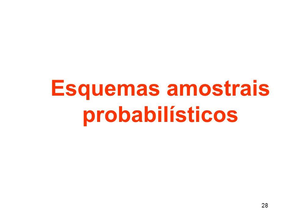 28 Esquemas amostrais probabilísticos