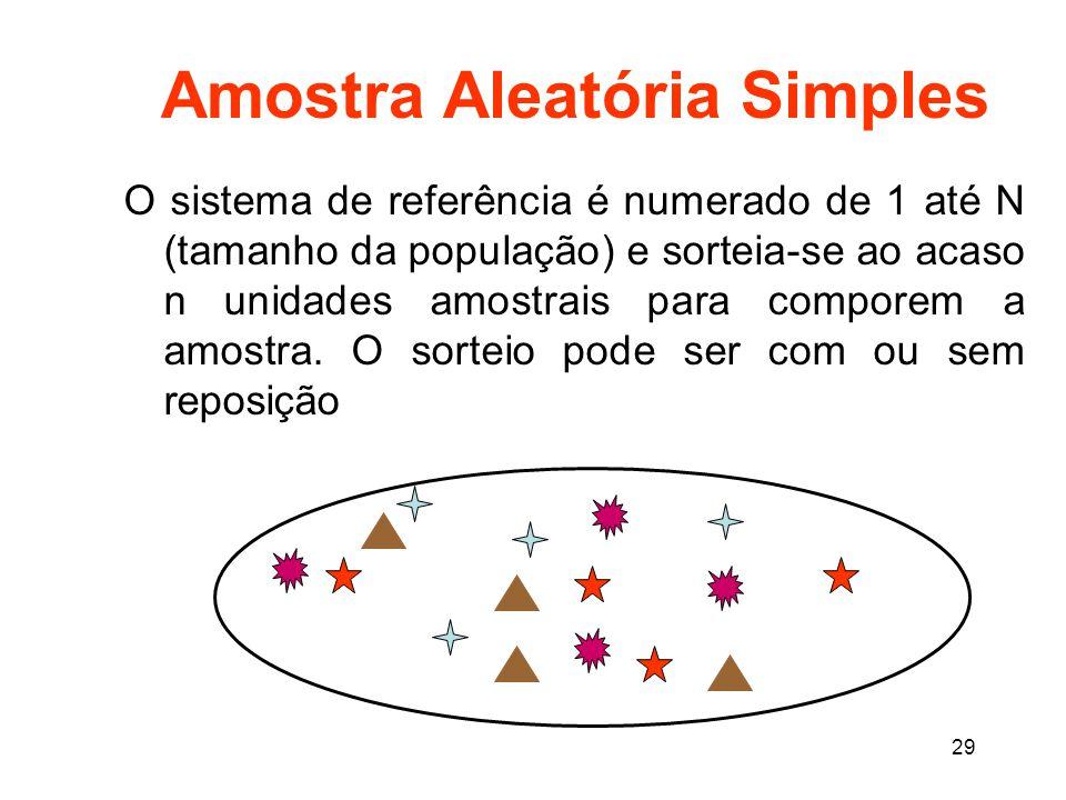 29 Amostra Aleatória Simples O sistema de referência é numerado de 1 até N (tamanho da população) e sorteia-se ao acaso n unidades amostrais para comporem a amostra.