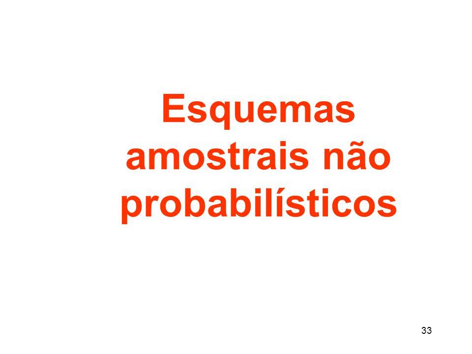 33 Esquemas amostrais não probabilísticos