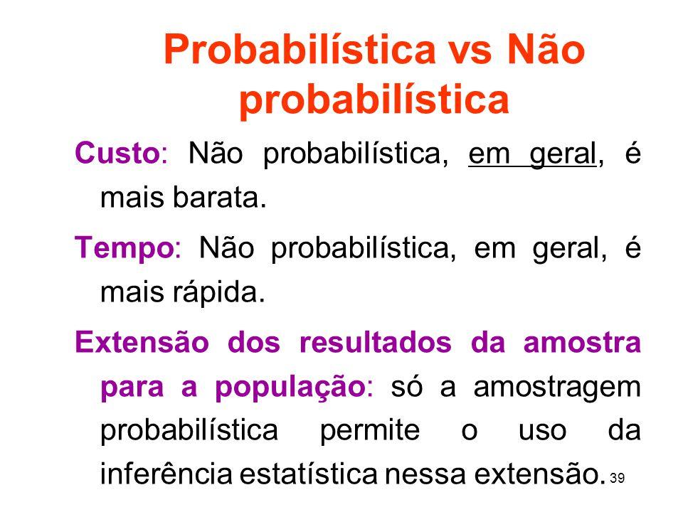 39 Probabilística vs Não probabilística Custo: Não probabilística, em geral, é mais barata.