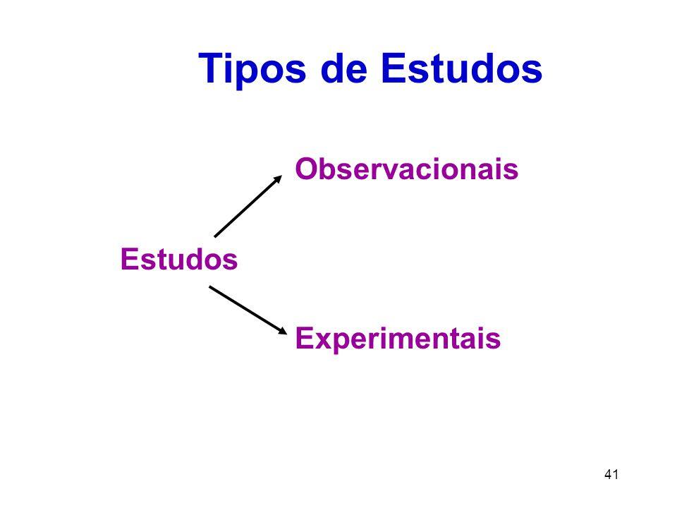 41 Tipos de Estudos Estudos Experimentais Observacionais