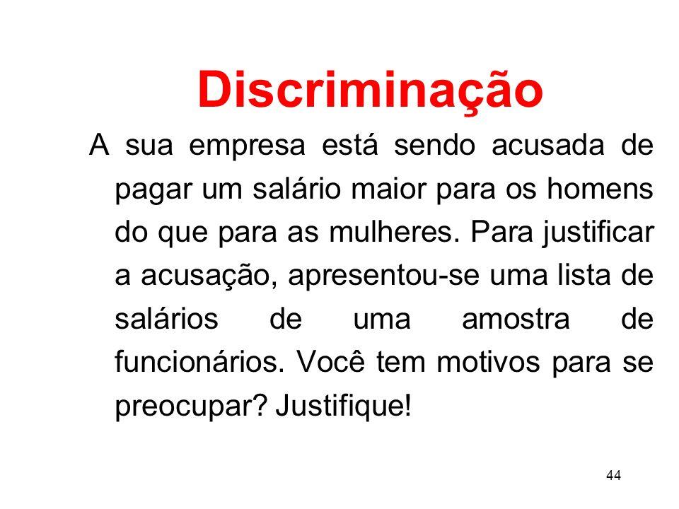 44 Discriminação A sua empresa está sendo acusada de pagar um salário maior para os homens do que para as mulheres.
