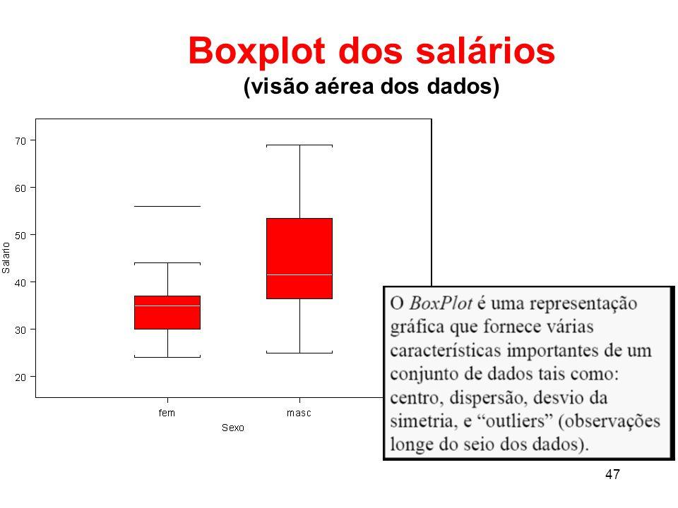47 Boxplot dos salários (visão aérea dos dados)